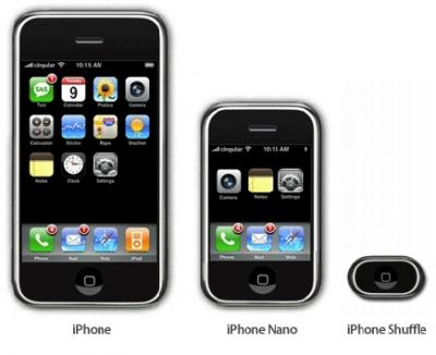 iPhone versions