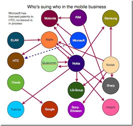 mobile-law-suits-flow-chart
