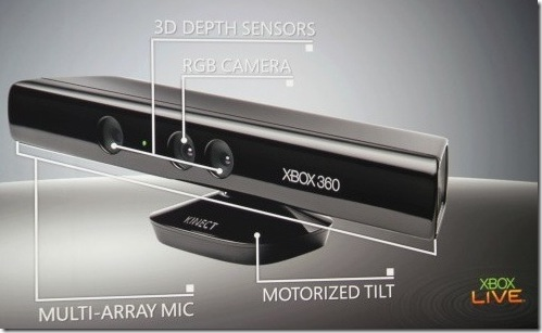 Kinect-technology